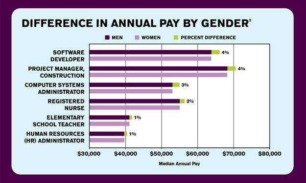 PS_Gender_Infographic_625 - Copy